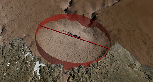 Map of the bedrock topography beneath the ice sheet and the ice-free land surrounding the Hiawatha impact crater. The structure is 31 km wide, with a prominent rim surrounding the structure. In the central part of the impact structure, an area with elevated terrain is seen, which is typical for larger impact craters. Calculations shows that in order to generate an impact crater of this size, the earth was struck by a meteorite more than 1 km wide. Photo: Natural History Museum of Denmark.